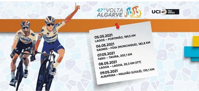 Volta ao Algarve 2021